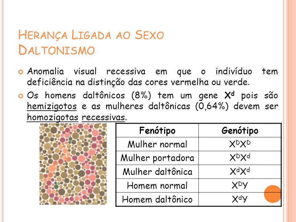 H ERANÇA L IGADA AO S EXO D ALTONISMO Anomalia visual recessiva em que o indivíduo tem deficiência na distinção das cores vermelha ou verde. Os homens