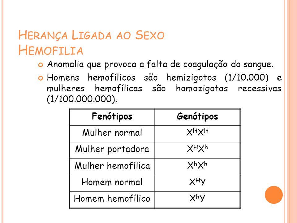 H ERANÇA L IGADA AO S EXO H EMOFILIA Anomalia que provoca a falta de coagulação do sangue. Homens hemofílicos são hemizigotos (1/10.000) e mulheres he
