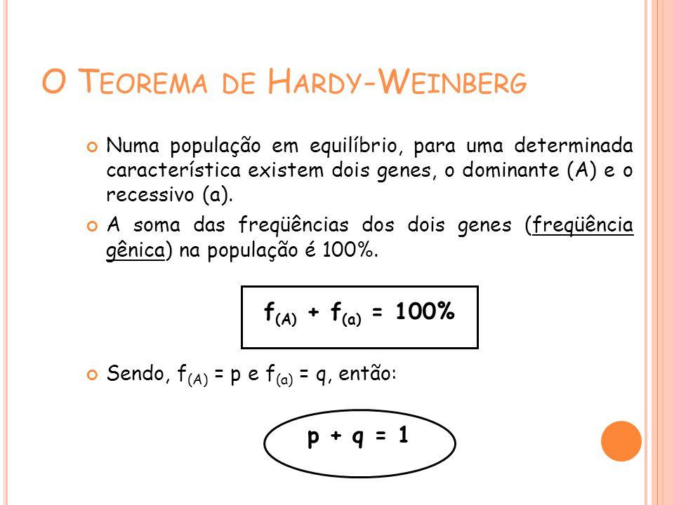 O T EOREMA DE H ARDY -W EINBERG Numa população em equilíbrio, para uma determinada característica existem dois genes, o dominante (A) e o recessivo (a
