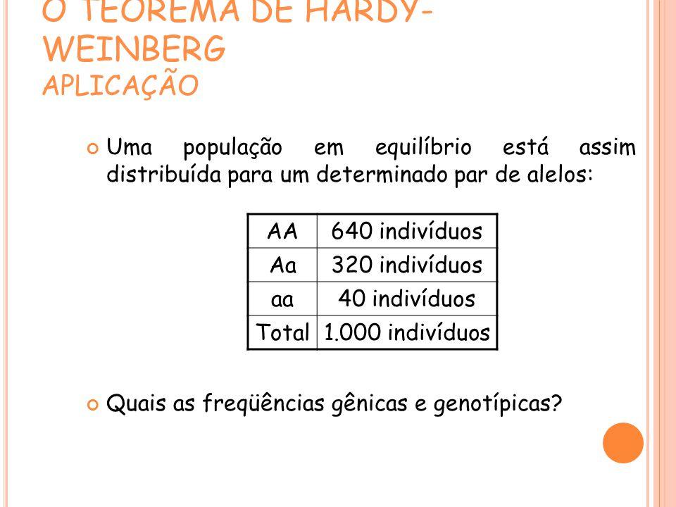 O TEOREMA DE HARDY- WEINBERG APLICAÇÃO Uma população em equilíbrio está assim distribuída para um determinado par de alelos: Quais as freqüências gênicas e genotípicas.