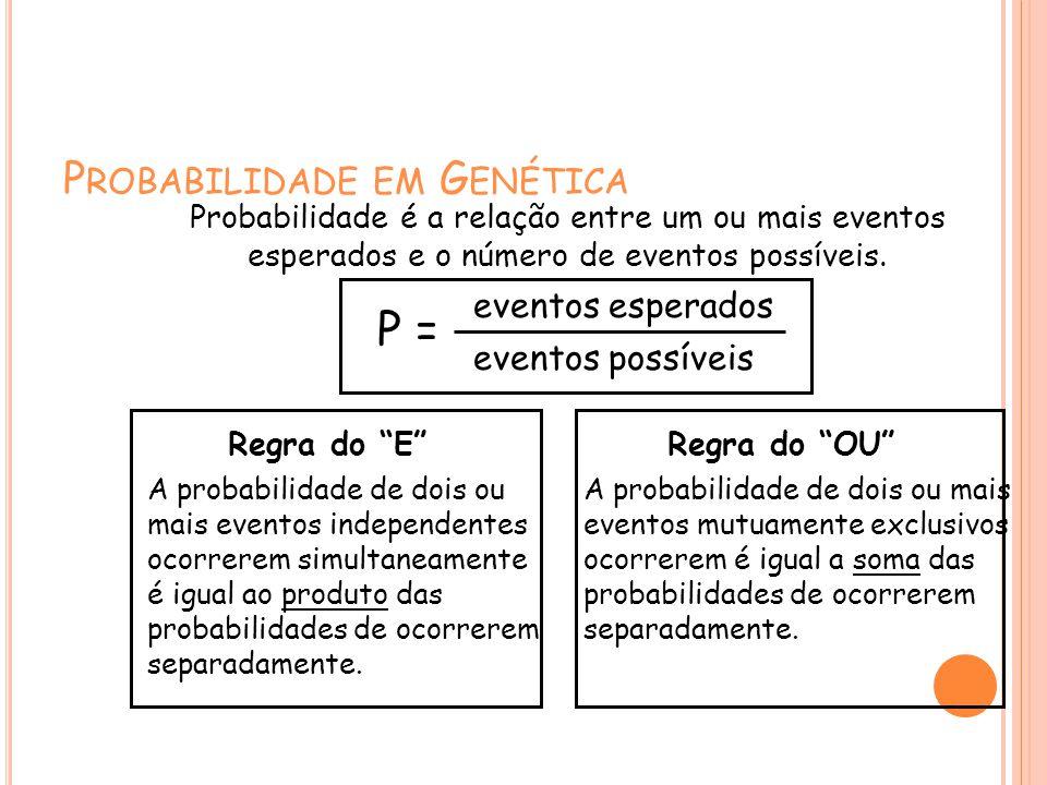 P ROBABILIDADE EM G ENÉTICA Regra do E A probabilidade de dois ou mais eventos independentes ocorrerem simultaneamente é igual ao produto das probabilidades de ocorrerem separadamente.