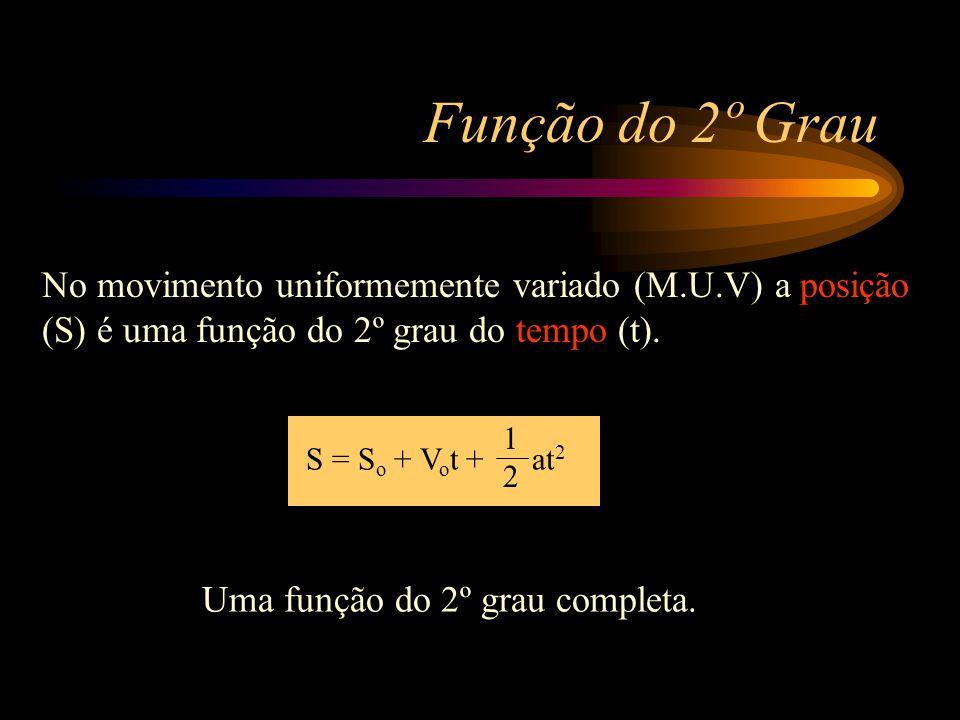 0 Y X0 Y X a > 0 a < 0 Função do 2º Grau O gráfico de uma função do 2º grau (função quadrática) é uma parábola. A concavidade da parábola é para cima