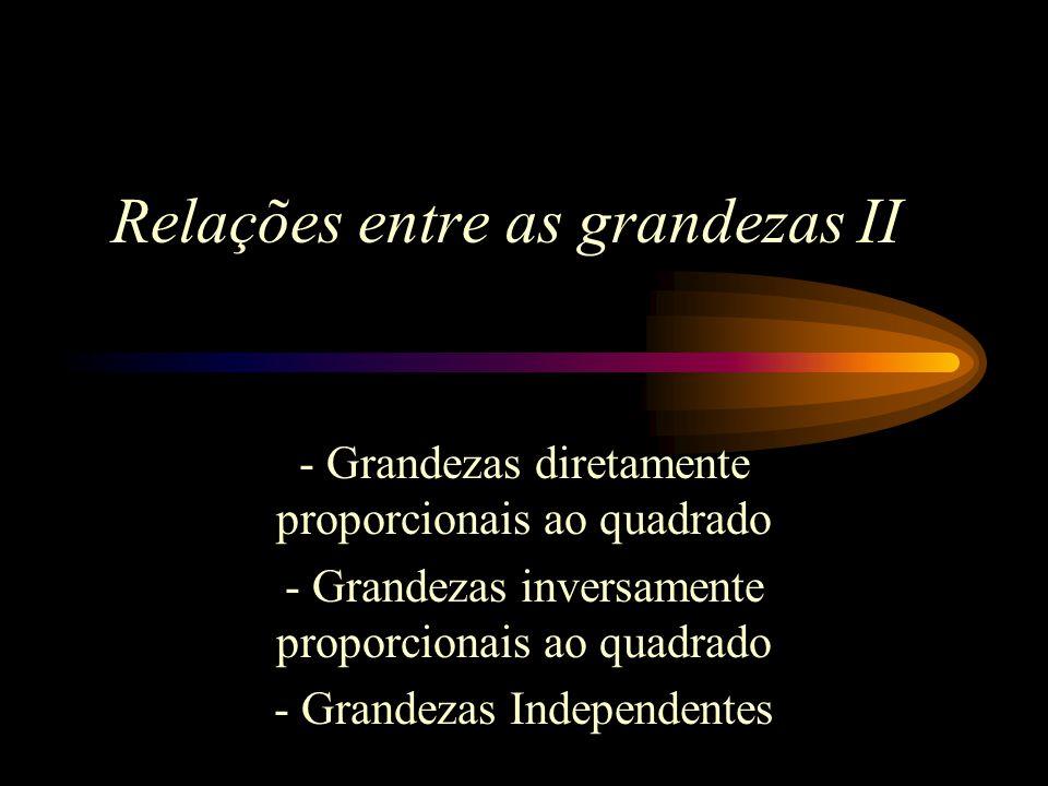 Relações entre as grandezas II - Grandezas diretamente proporcionais ao quadrado - Grandezas inversamente proporcionais ao quadrado - Grandezas Independentes