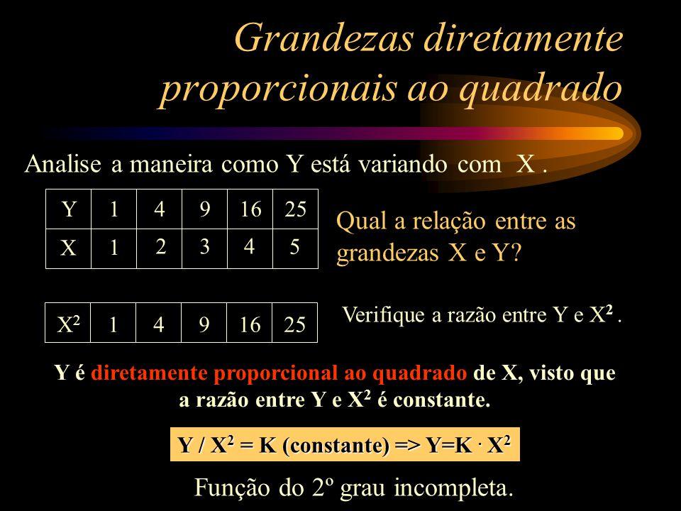 Grandezas diretamente proporcionais ao quadrado X Y 1 1 2 4 3 9 4 16 5 25 X2X2 1491625 Y é diretamente proporcional ao quadrado de X, visto que a razão entre Y e X 2 é constante.