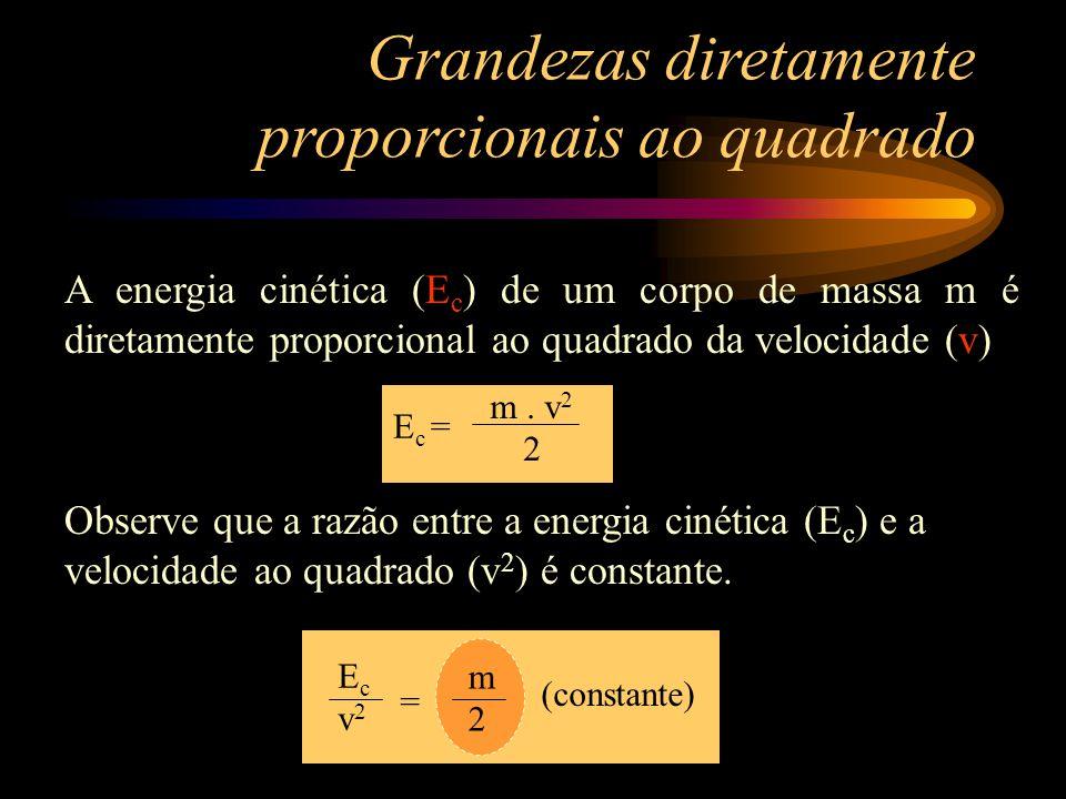 A energia cinética (E c ) de um corpo de massa m é diretamente proporcional ao quadrado da velocidade (v) E c = m.