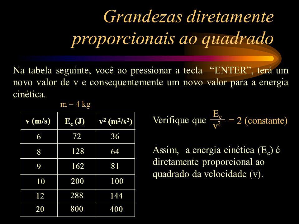 Grandezas diretamente proporcionais ao quadrado Suponha a massa(m) do corpo igual a 4kg (m = 4kg) Se a velocidade (v) for igual a 6m/s (v = 6m/s) entã
