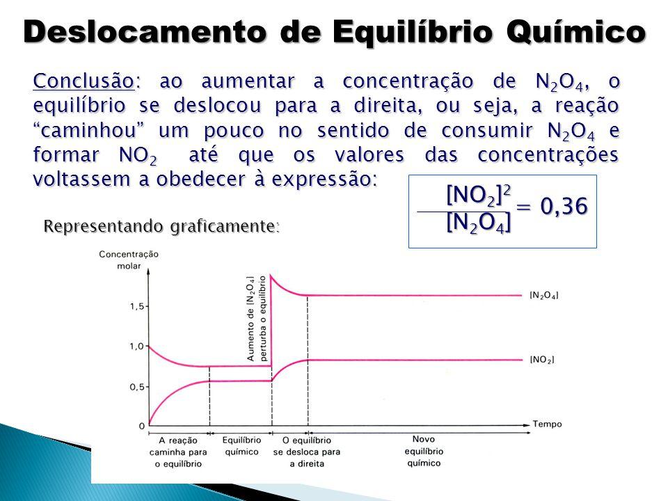 Perturbação exter Desloca no sentido de Altera o valor de K C .