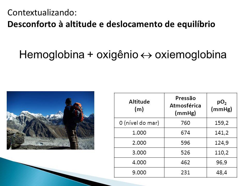 Contextualizando: Desconforto à altitude e deslocamento de equilíbrio Altitude (m) Pressão Atmosférica (mmHg) pO 2 (mmHg) 0 (nível do mar)760159,2 1.0