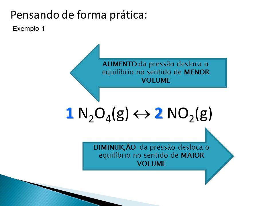 11 2 1 H 2 (g) + 1 I 2 (g) 2 HI(g) Pensando de forma prática: 2 volumes O aumento ou diminuição da pressão, nesse caso, não altera o estado de equilíbrio químico.