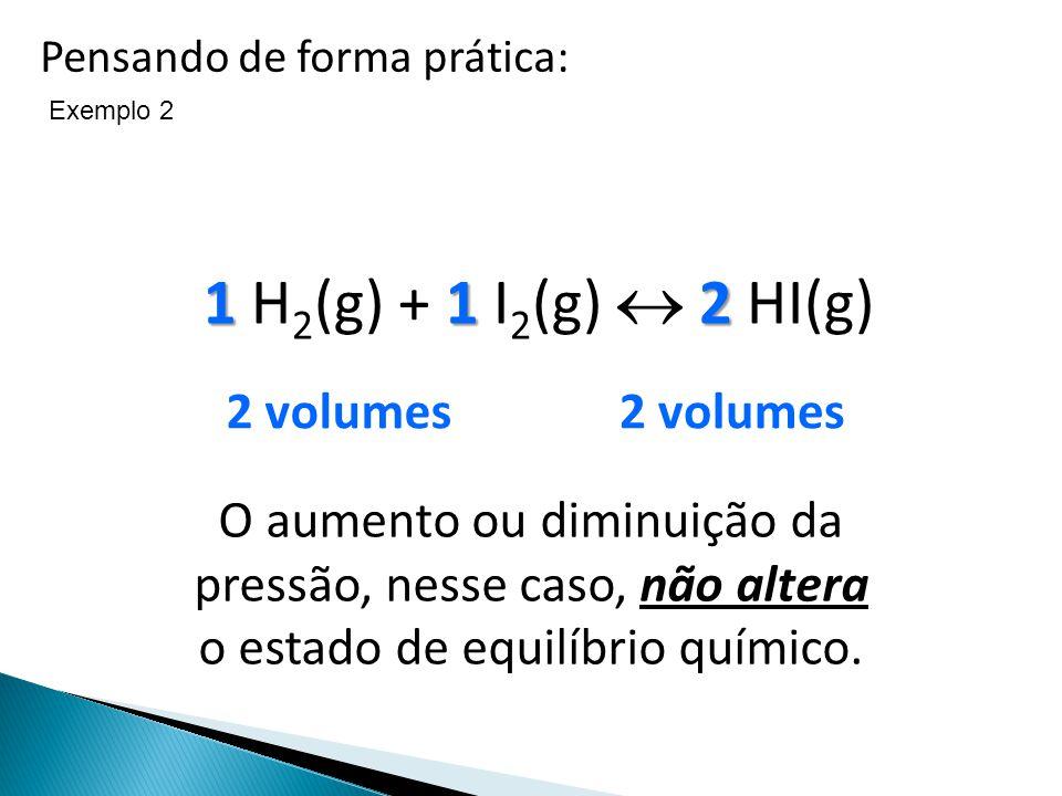 11 2 1 H 2 (g) + 1 I 2 (g) 2 HI(g) Pensando de forma prática: 2 volumes O aumento ou diminuição da pressão, nesse caso, não altera o estado de equilíb
