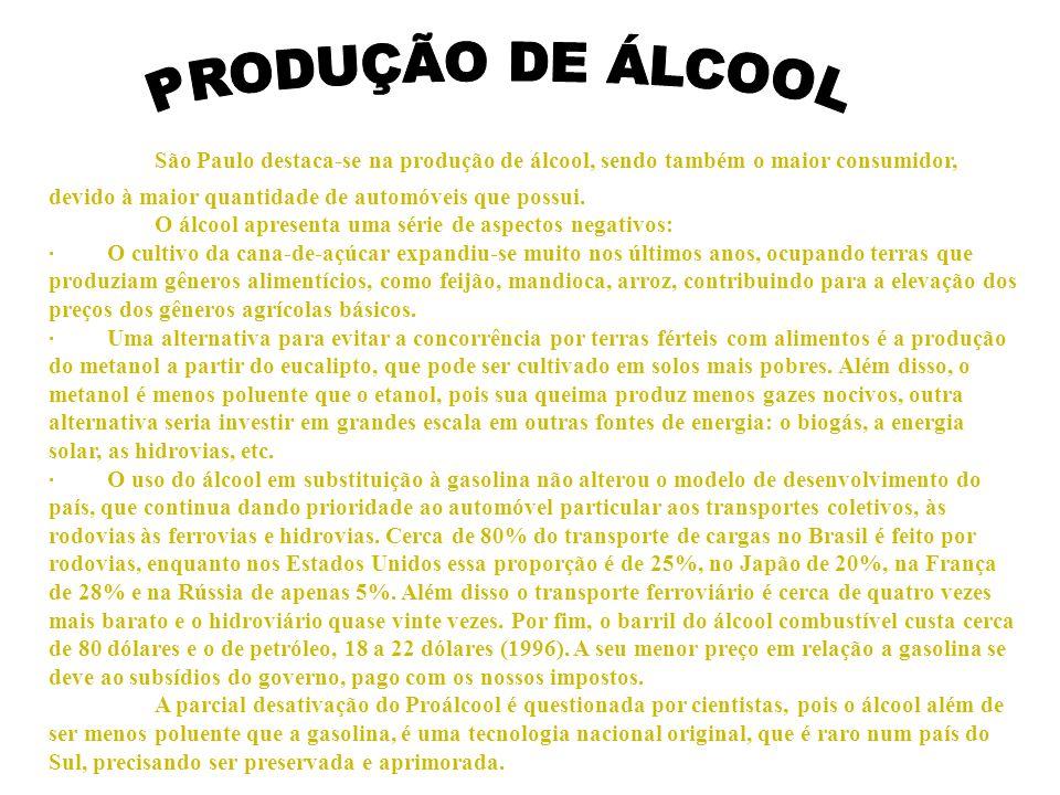 São Paulo destaca-se na produção de álcool, sendo também o maior consumidor, devido à maior quantidade de automóveis que possui. O álcool apresenta um
