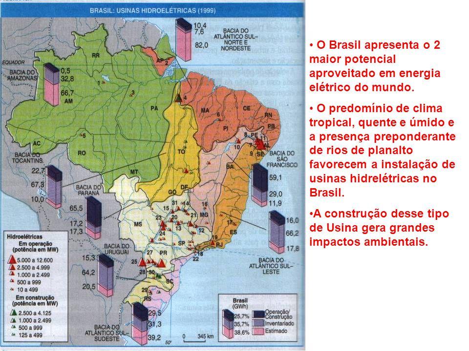 O Brasil apresenta o 2 maior potencial aproveitado em energia elétrico do mundo. O predomínio de clima tropical, quente e úmido e a presença preponder