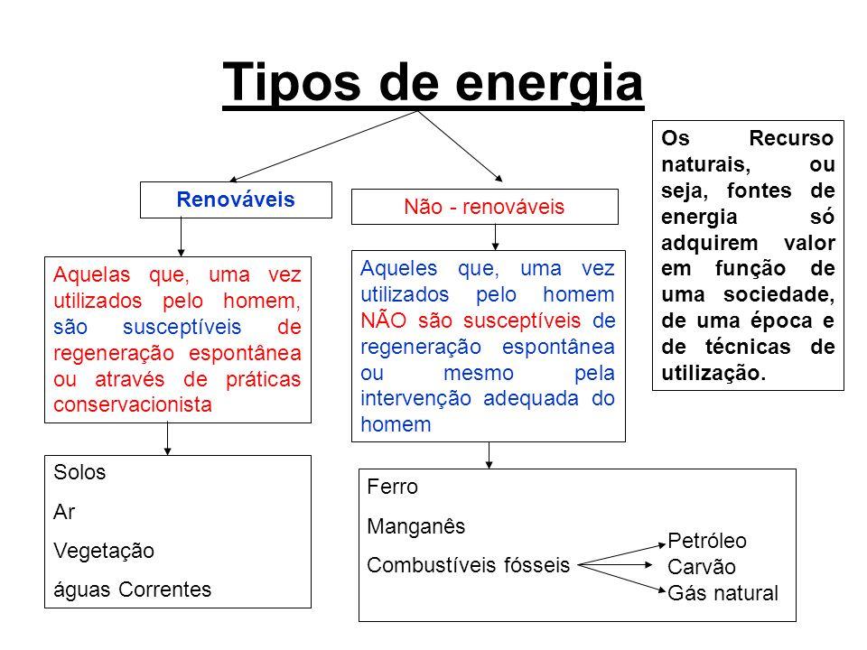 Tipos de energia Renováveis Não - renováveis Aquelas que, uma vez utilizados pelo homem, são susceptíveis de regeneração espontânea ou através de prát