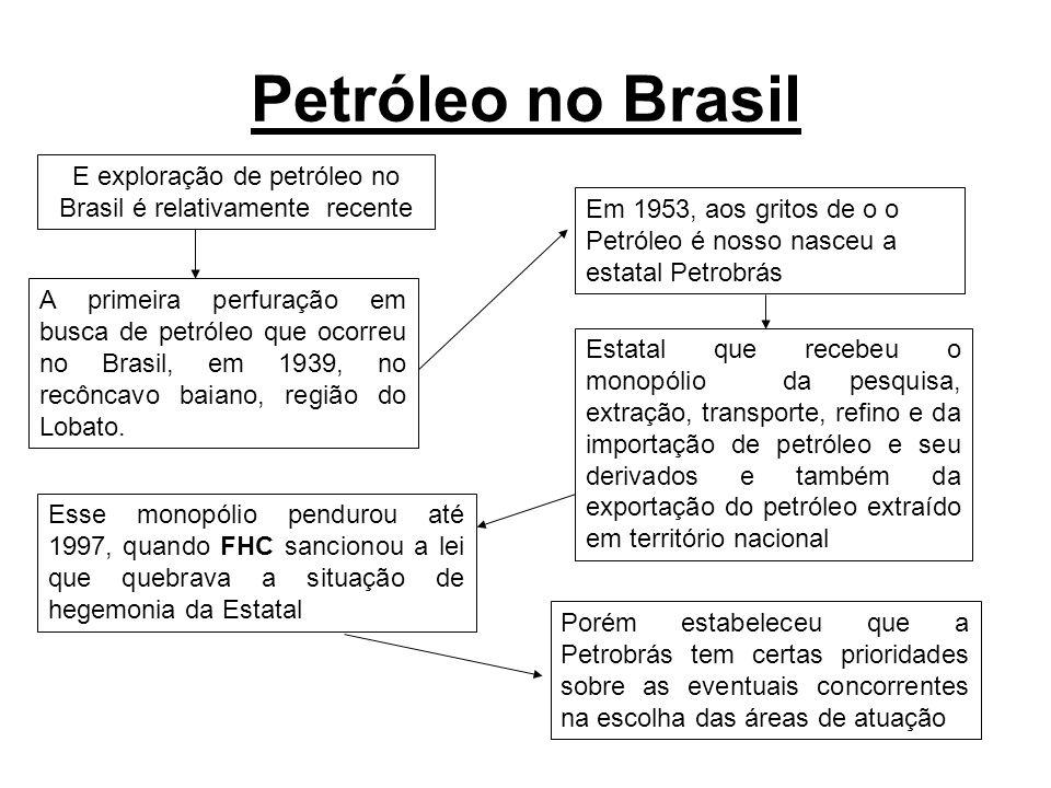 Petróleo no Brasil E exploração de petróleo no Brasil é relativamente recente A primeira perfuração em busca de petróleo que ocorreu no Brasil, em 193