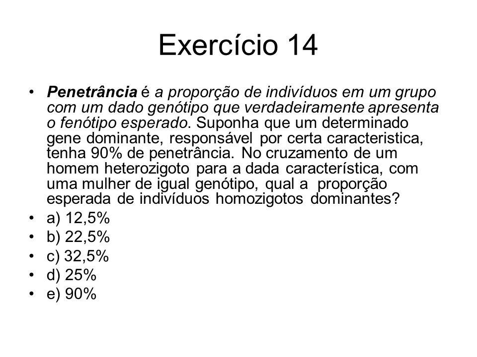 Exercício 14 Penetrância é a proporção de indivíduos em um grupo com um dado genótipo que verdadeiramente apresenta o fenótipo esperado.