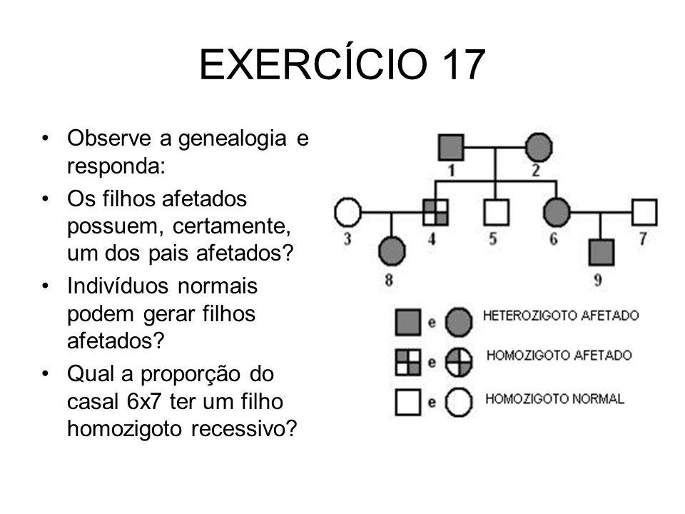 EXERCÍCIO 17 Observe a genealogia e responda: Os filhos afetados possuem, certamente, um dos pais afetados.