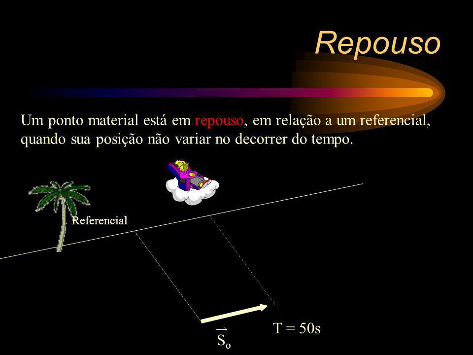 Repouso Um ponto material está em repouso, em relação a um referencial, quando sua posição não variar no decorrer do tempo. Referencial SoSo T = 0 T =