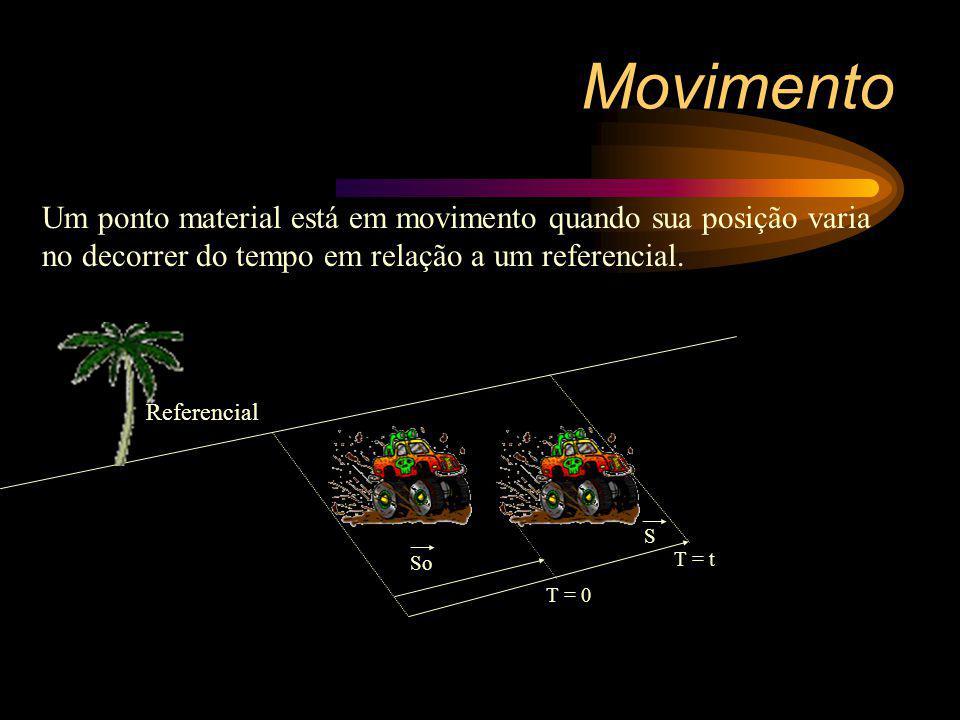 Movimento Um ponto material está em movimento quando sua posição varia no decorrer do tempo em relação a um referencial. So S T = 0 T = t Referencial
