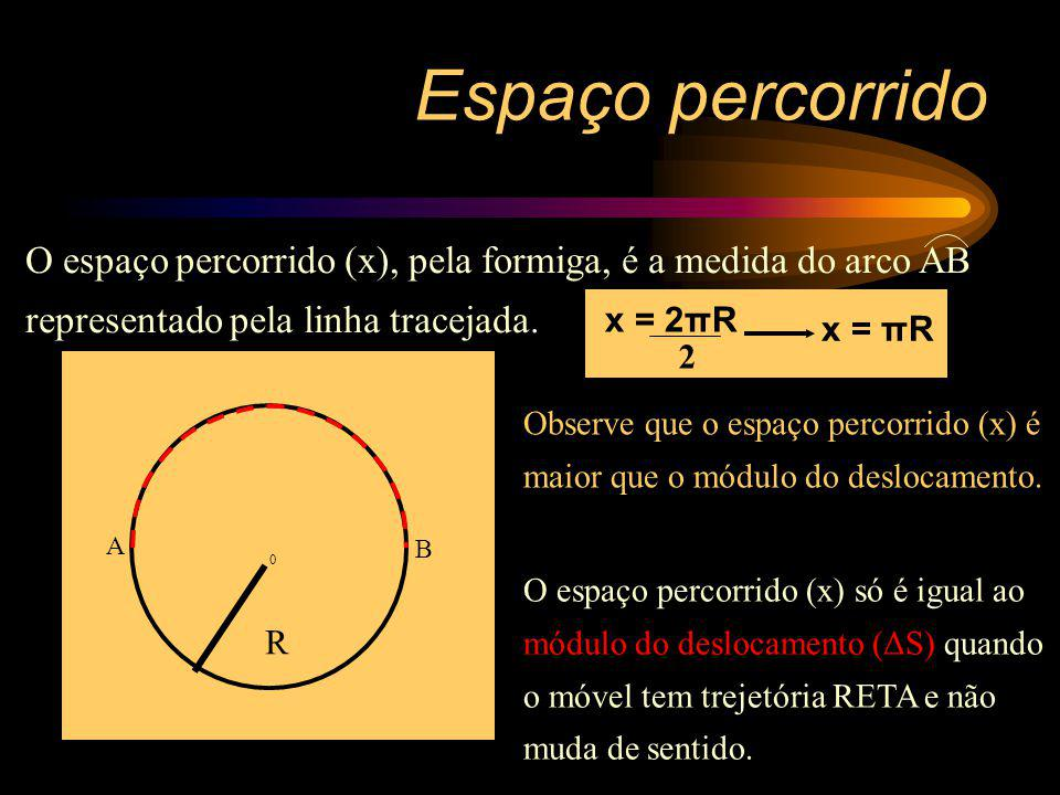 Espaço percorrido x = 2πR 2 x = πR Observe que o espaço percorrido (x) é maior que o módulo do deslocamento. 0 A B R O espaço percorrido (x) só é igua