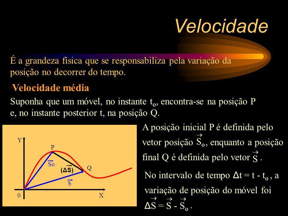 Velocidade É a grandeza física que se responsabiliza pela variação da posição no decorrer do tempo. Suponha que um móvel, no instante t o, encontra-se