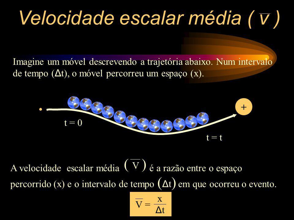 Velocidade escalar média ( v ) Imagine um móvel descrevendo a trajetória abaixo. Num intervalo de tempo ( Δ t), o móvel percorreu um espaço (x). V = x