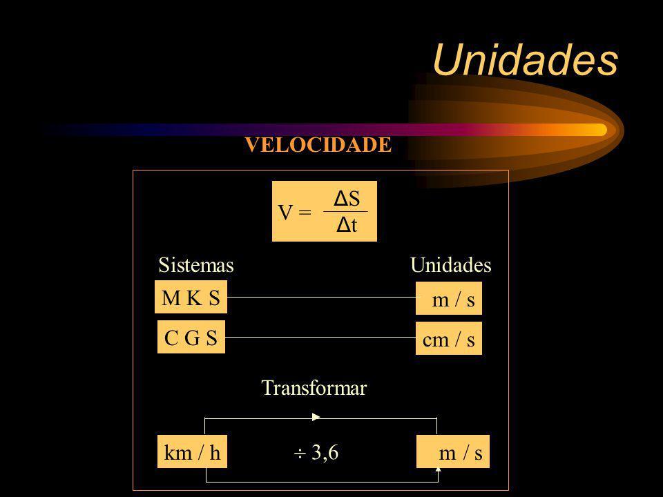 Unidades V = ΔSΔS ΔtΔt SistemasUnidades M K S cm / s C G S cm / s VELOCIDADE Transformar km / hmm / s 3,6