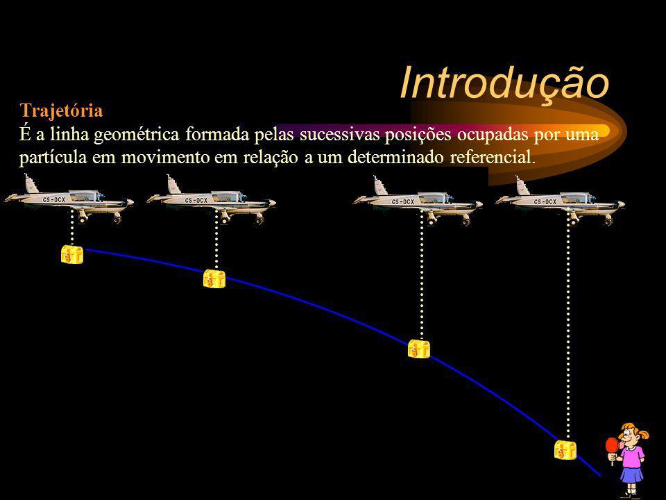 Introdução Trajetória É a linha geométrica formada pelas sucessivas posições ocupadas por uma partícula em movimento em relação a um determinado refer
