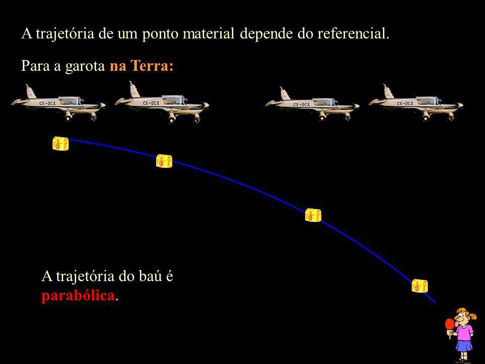 A trajetória de um ponto material depende do referencial. Para a garota na Terra: A trajetória do baú é parabólica.
