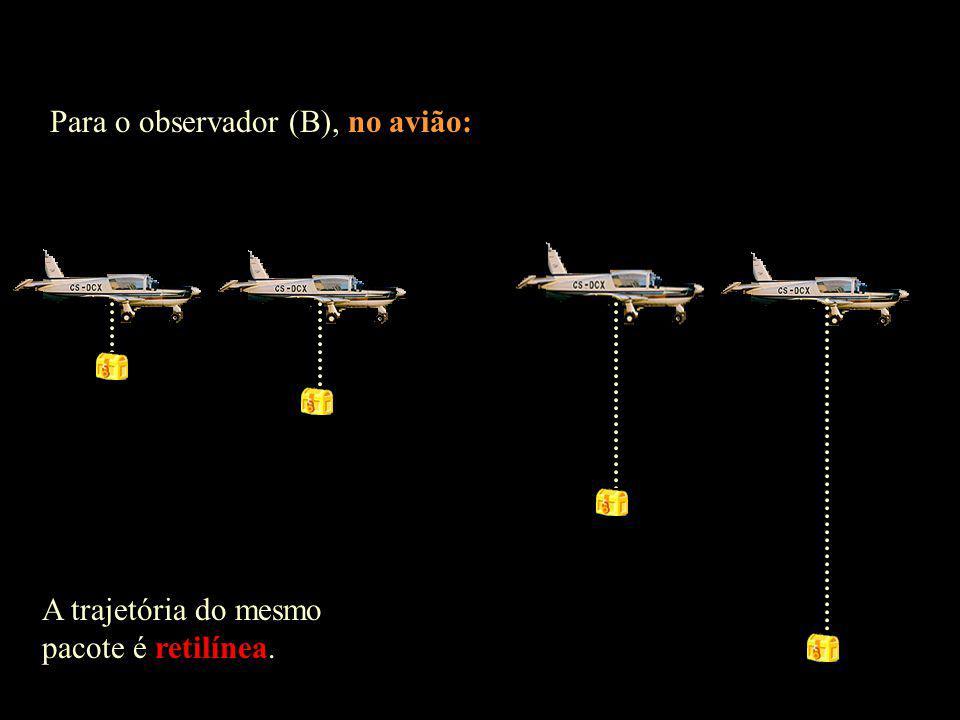 Para o observador (B), no avião: A trajetória do mesmo pacote é retilínea.