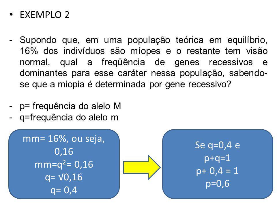 EXEMPLO 2 -Supondo que, em uma população teórica em equilíbrio, 16% dos indivíduos são míopes e o restante tem visão normal, qual a freqüência de gene