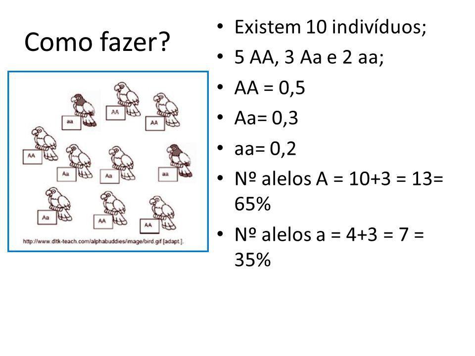 Como fazer? Existem 10 indivíduos; 5 AA, 3 Aa e 2 aa; AA = 0,5 Aa= 0,3 aa= 0,2 Nº alelos A = 10+3 = 13= 65% Nº alelos a = 4+3 = 7 = 35%
