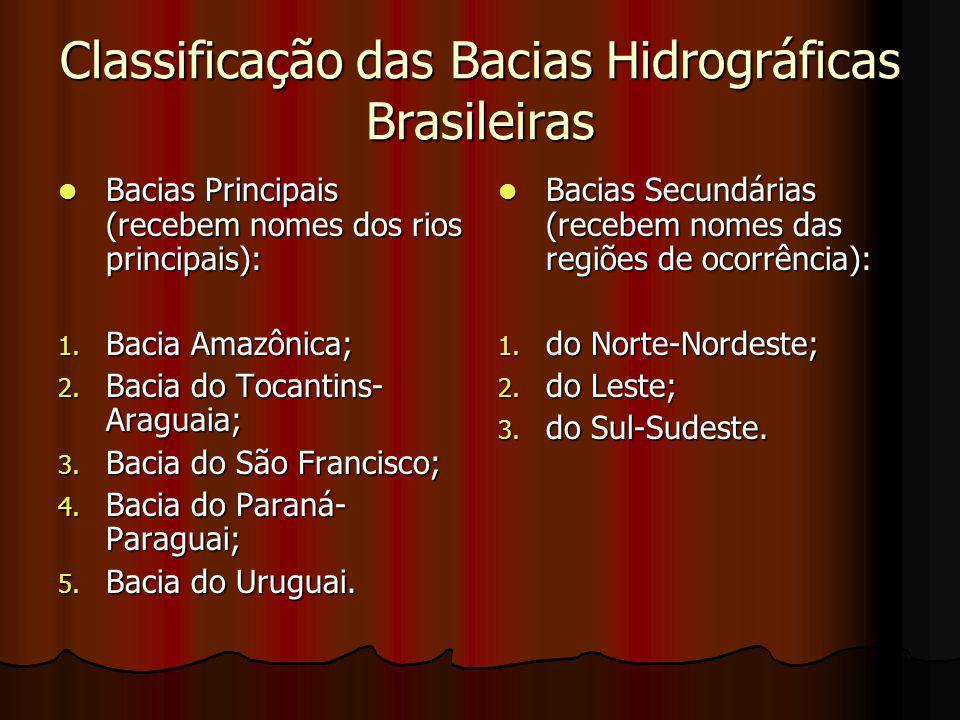 Classificação das Bacias Hidrográficas Brasileiras Bacias Principais (recebem nomes dos rios principais): Bacias Principais (recebem nomes dos rios principais): 1.
