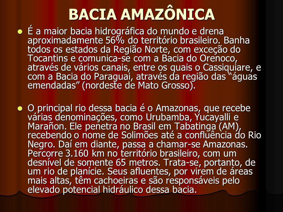 BACIA AMAZÔNICA É a maior bacia hidrográfica do mundo e drena aproximadamente 56% do território brasileiro. Banha todos os estados da Região Norte, co