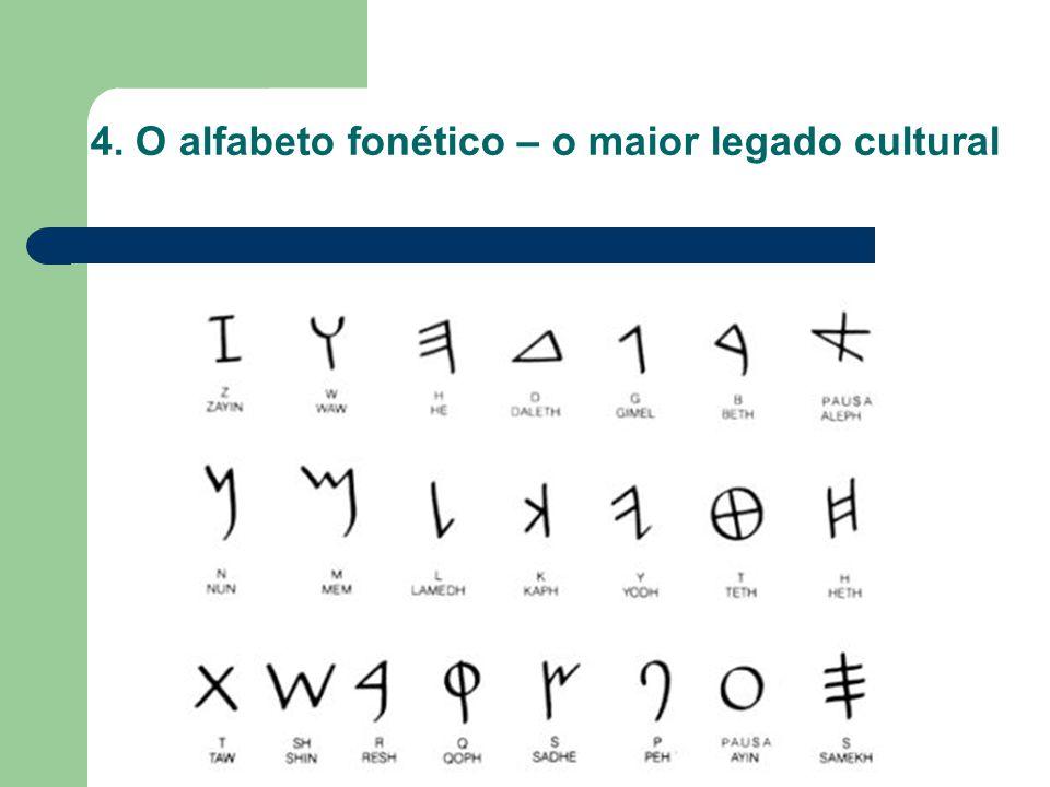 4. O alfabeto fonético – o maior legado cultural