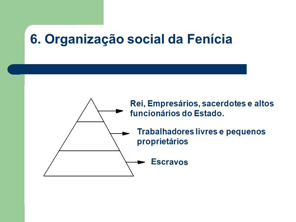 6. Organização social da Fenícia Rei, Empresários, sacerdotes e altos funcionários do Estado. Trabalhadores livres e pequenos proprietários Escravos