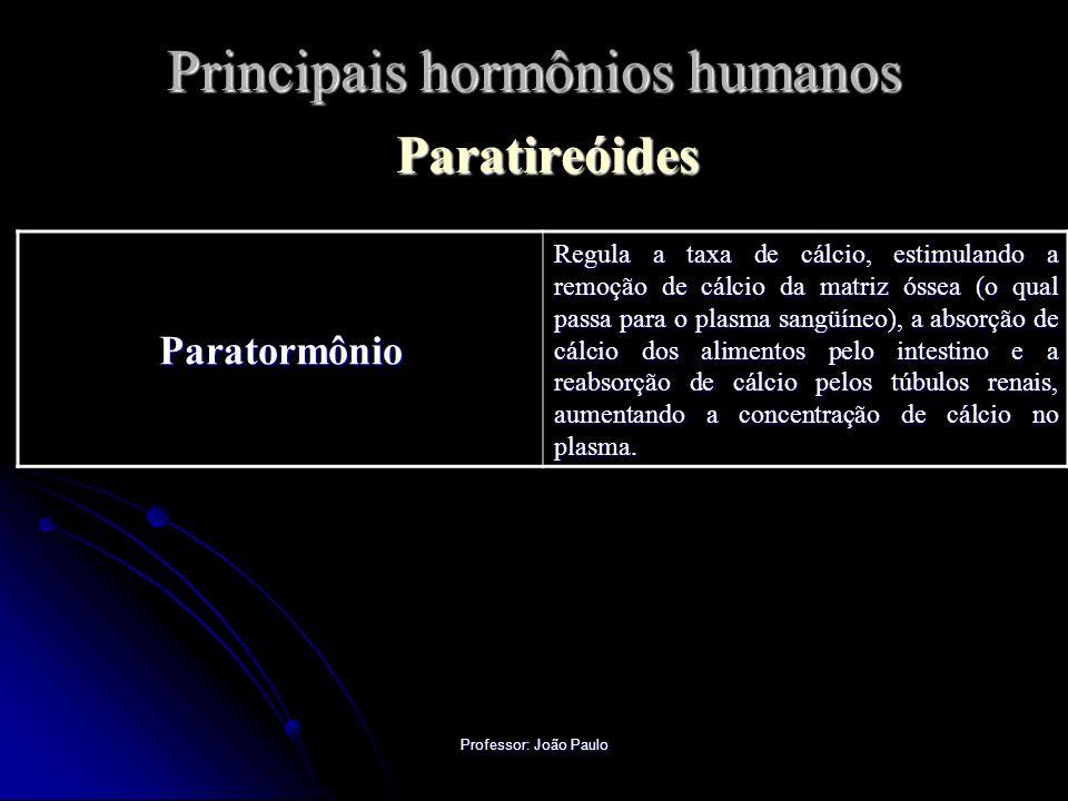 Professor: João Paulo Principais hormônios humanos Paratireóides Paratormônio Regula a taxa de cálcio, estimulando a remoção de cálcio da matriz óssea (o qual passa para o plasma sangüíneo), a absorção de cálcio dos alimentos pelo intestino e a reabsorção de cálcio pelos túbulos renais, aumentando a concentração de cálcio no plasma.