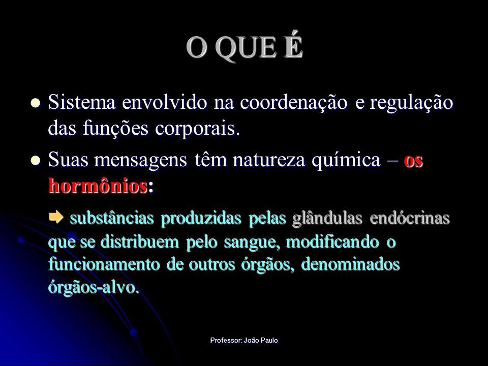 Professor: João Paulo GLÂNDULAS ENDÓCRINAS