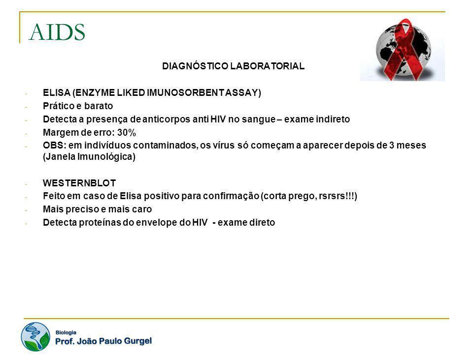 AIDS DIAGNÓSTICO LABORATORIAL - ELISA (ENZYME LIKED IMUNOSORBENT ASSAY) - Prático e barato - Detecta a presença de anticorpos anti HIV no sangue – exa
