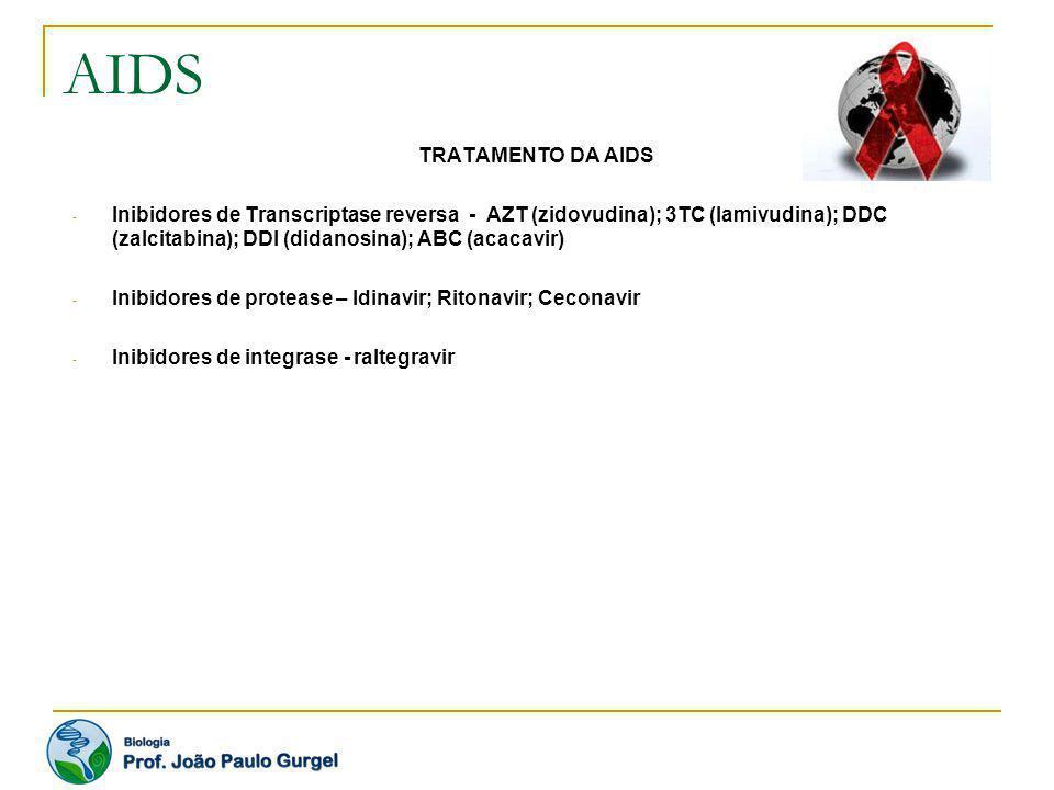 AIDS TRATAMENTO DA AIDS - Inibidores de Transcriptase reversa - AZT (zidovudina); 3TC (lamivudina); DDC (zalcitabina); DDI (didanosina); ABC (acacavir