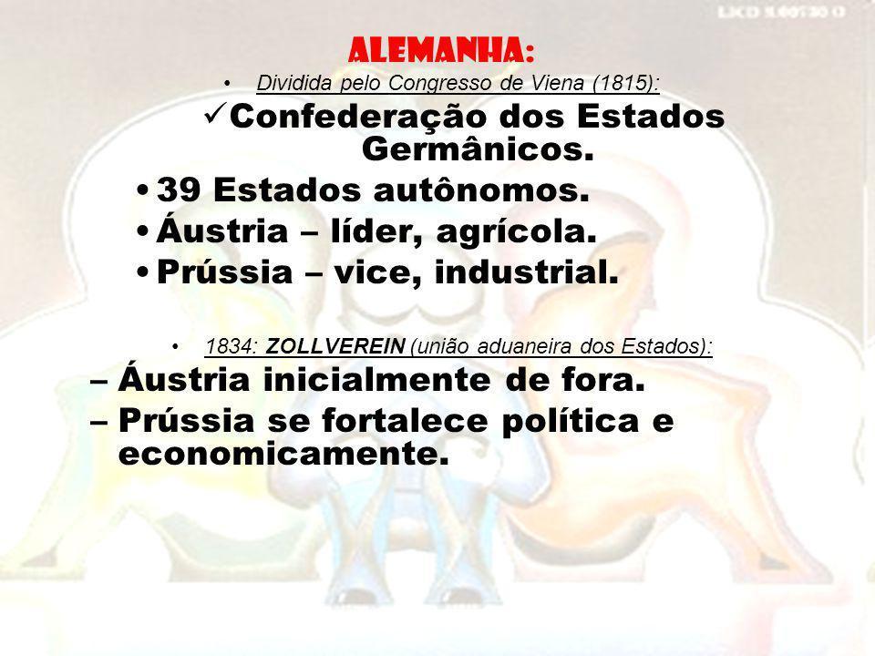 ALEMANHA: Dividida pelo Congresso de Viena (1815): Confederação dos Estados Germânicos. 39 Estados autônomos. Áustria – líder, agrícola. Prússia – vic