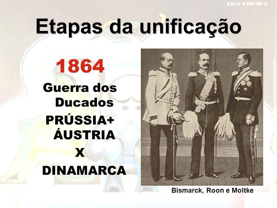 Etapas da unificação 1864 Guerra dos Ducados PRÚSSIA+ ÁUSTRIA X DINAMARCA Bismarck, Roon e Moltke