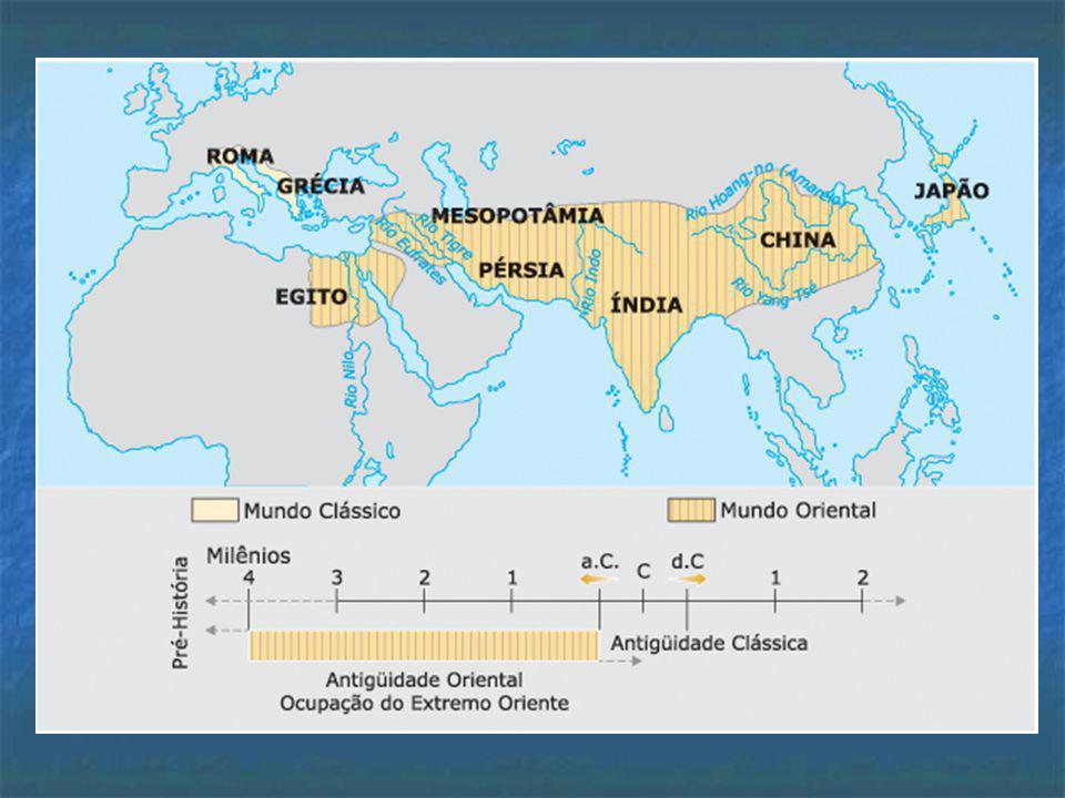 SumériosSumérios AcádiosAcádios Babilônicos (Amoritas)Babilônicos (Amoritas) AssíriosAssírios Caldeus (Neobabilônicos)Caldeus (Neobabilônicos) PRINCIPAIS REINOS DA MESOPOTÂMIA