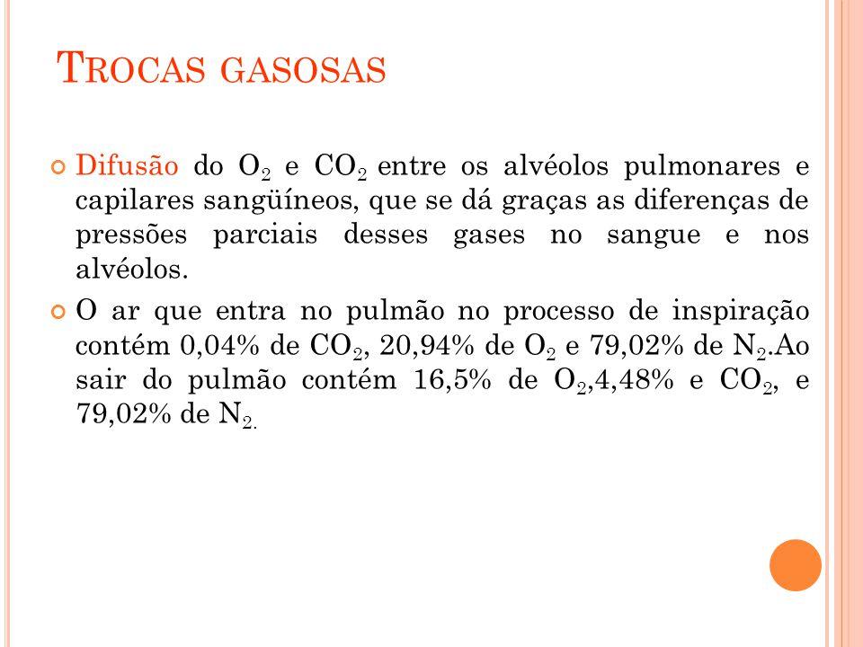 T ROCAS GASOSAS Difusão do O 2 e CO 2 entre os alvéolos pulmonares e capilares sangüíneos, que se dá graças as diferenças de pressões parciais desses gases no sangue e nos alvéolos.