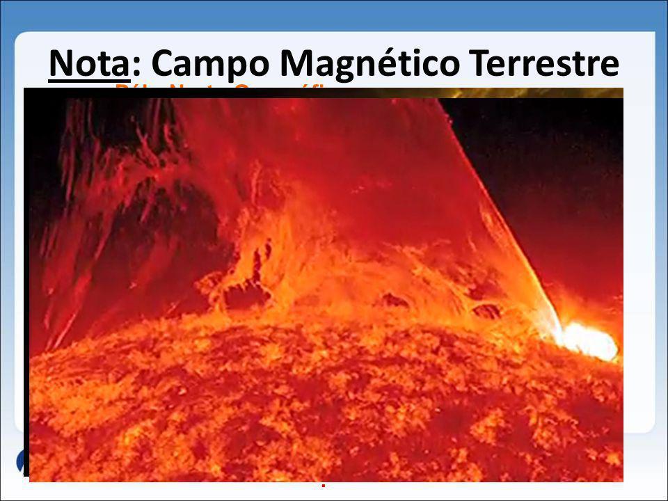 Pólo Norte Geográfico S N Pólo Sul Geográfico N S Pólo Norte Magnético Pólo Sul Magnético Nota: Campo Magnético Terrestre