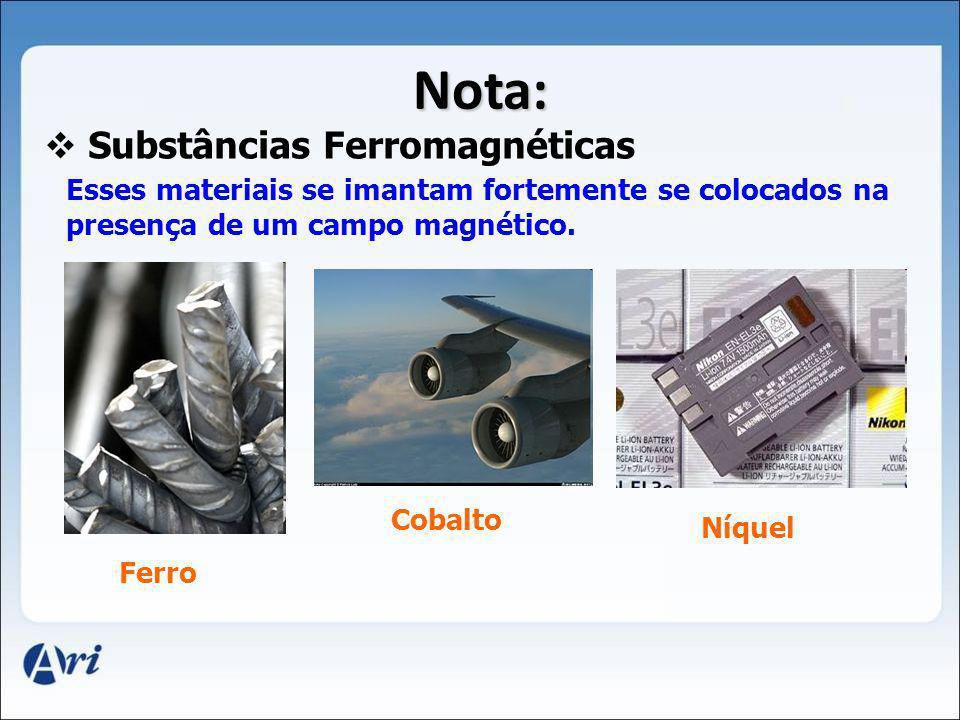 Nota: Substâncias Ferromagnéticas Esses materiais se imantam fortemente se colocados na presença de um campo magnético. Ferro Cobalto Níquel