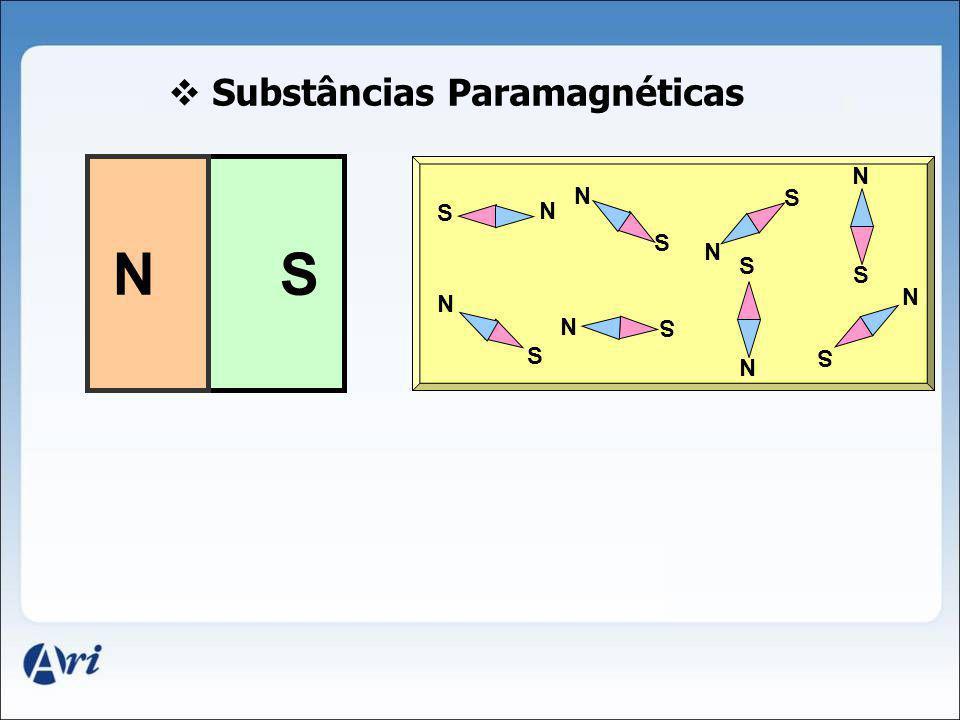N S N S N S N S N S N S N S N S S N Substâncias Paramagnéticas N S N S N S N S N S N S N S N S