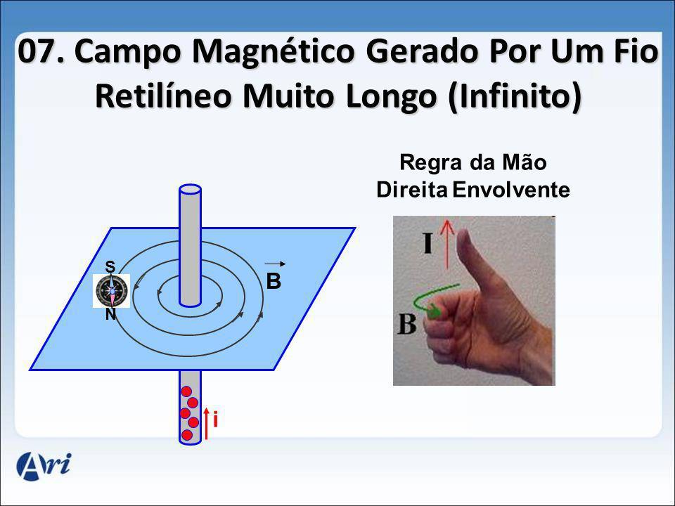 07. Campo Magnético Gerado Por Um Fio Retilíneo Muito Longo (Infinito) B Regra da Mão Direita Envolvente i N S