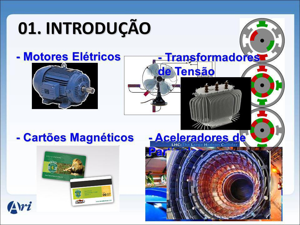 01. INTRODUÇÃO - Motores Elétricos - Cartões Magnéticos - Transformadores de Tensão - Aceleradores de Partículas