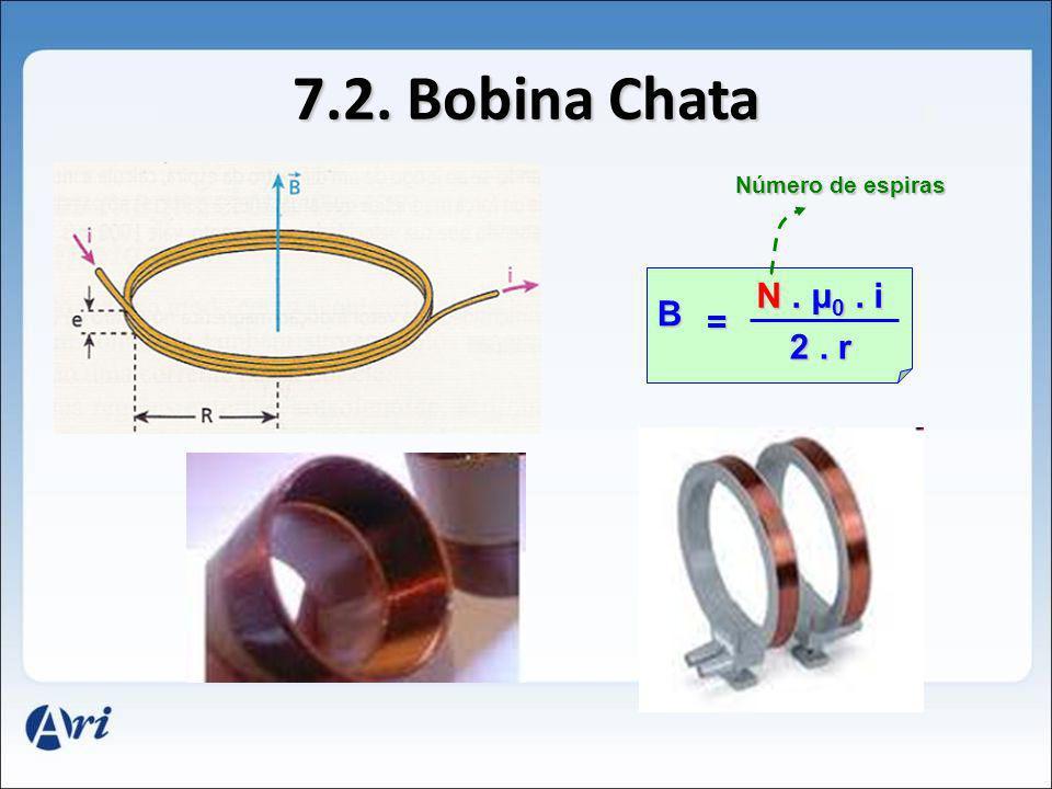 7.2. Bobina Chata B = N. μ0. i 2. r Número de espiras