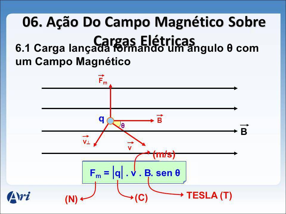 06. Ação Do Campo Magnético Sobre Cargas Elétricas B B q FmFm v θ v F m = q. v. B. sen θ (C) (N) (m/s) TESLA (T) 6.1 Carga lançada formando um ângulo